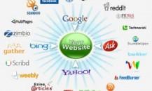Social netværk